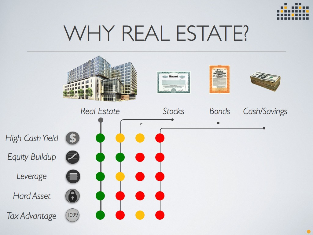 Why Real Estate