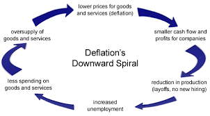 Deflation.png
