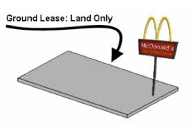 Land Lease.jpg