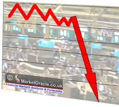 market collapse